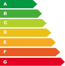 Energimærkning skala